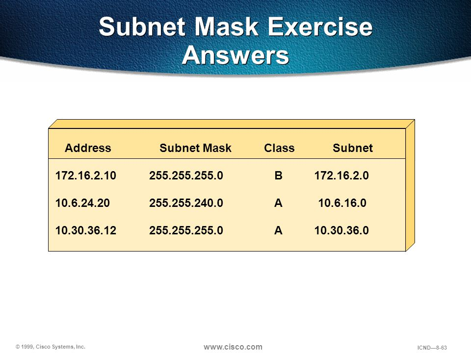 Subnet Mask Exercise Answers