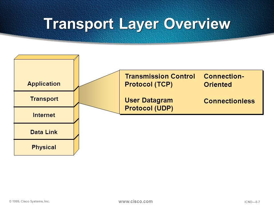 Transport Layer Overview