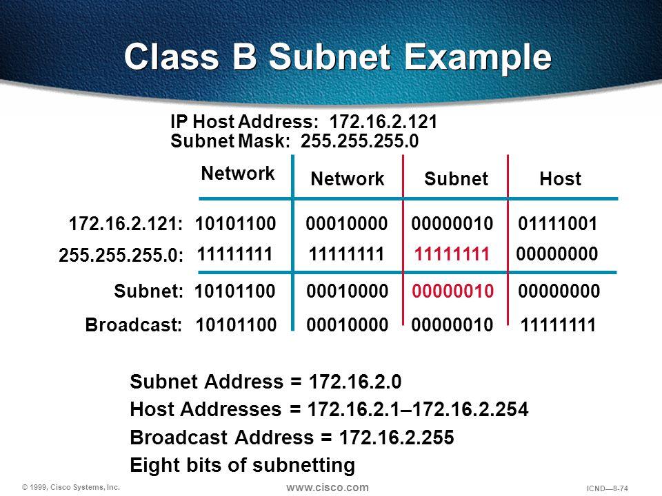 Class B Subnet Example Subnet Address = 172.16.2.0