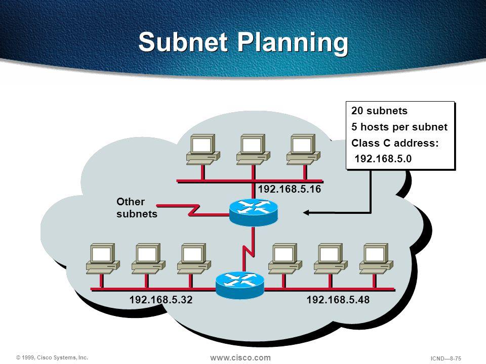 Subnet Planning 20 subnets 5 hosts per subnet Class C address: