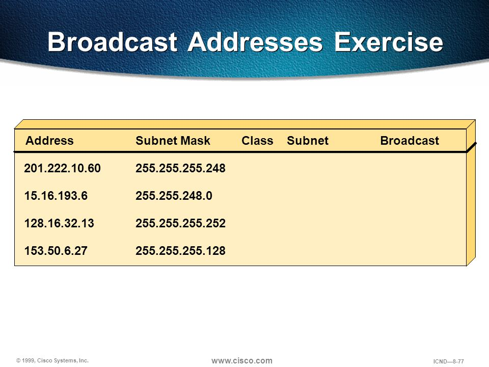 Broadcast Addresses Exercise