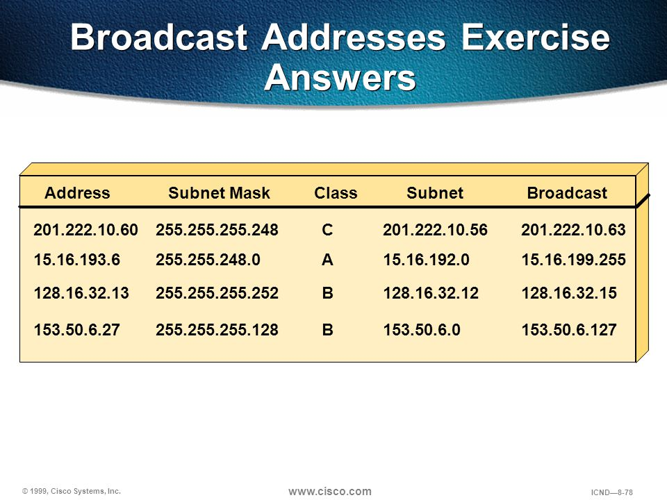 Broadcast Addresses Exercise Answers