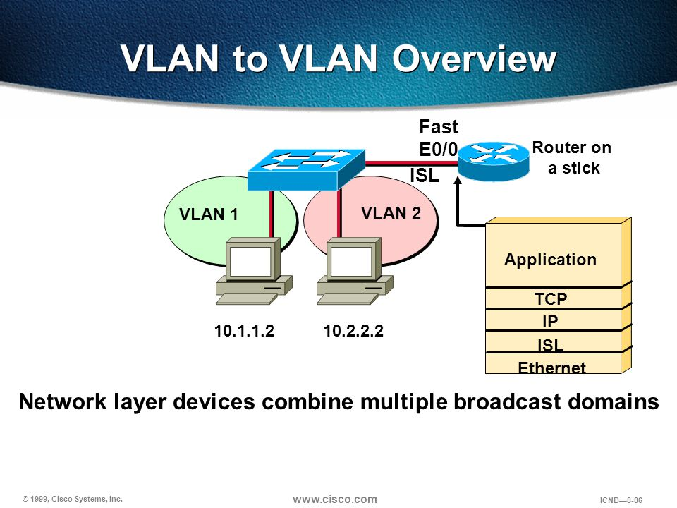 Network layer devices combine multiple broadcast domains