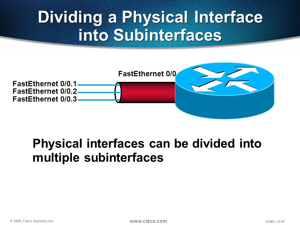 Dividing a Physical Interface into Subinterfaces
