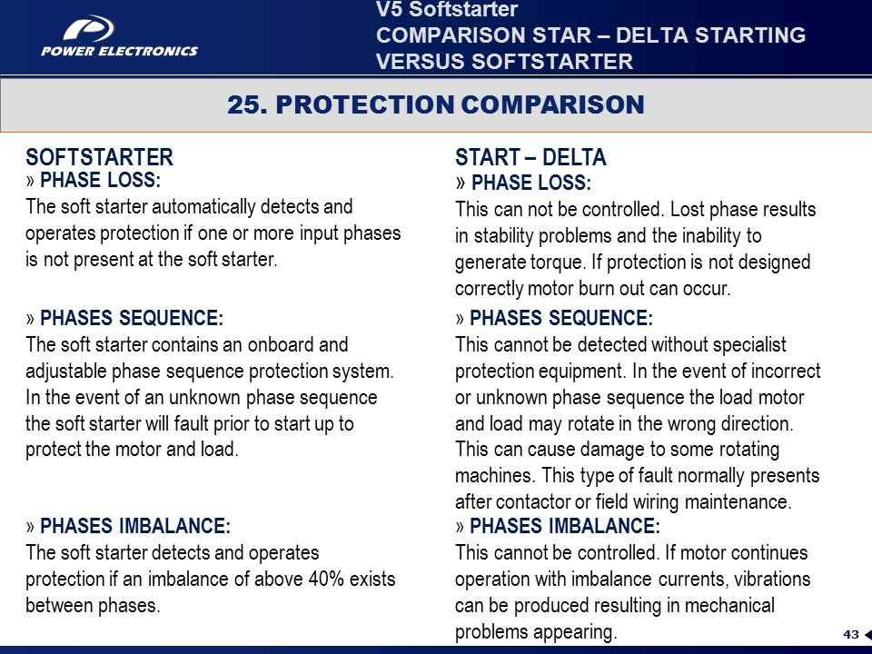 V5 Softstarter COMPARISON STAR – DELTA STARTING VERSUS SOFTSTARTER