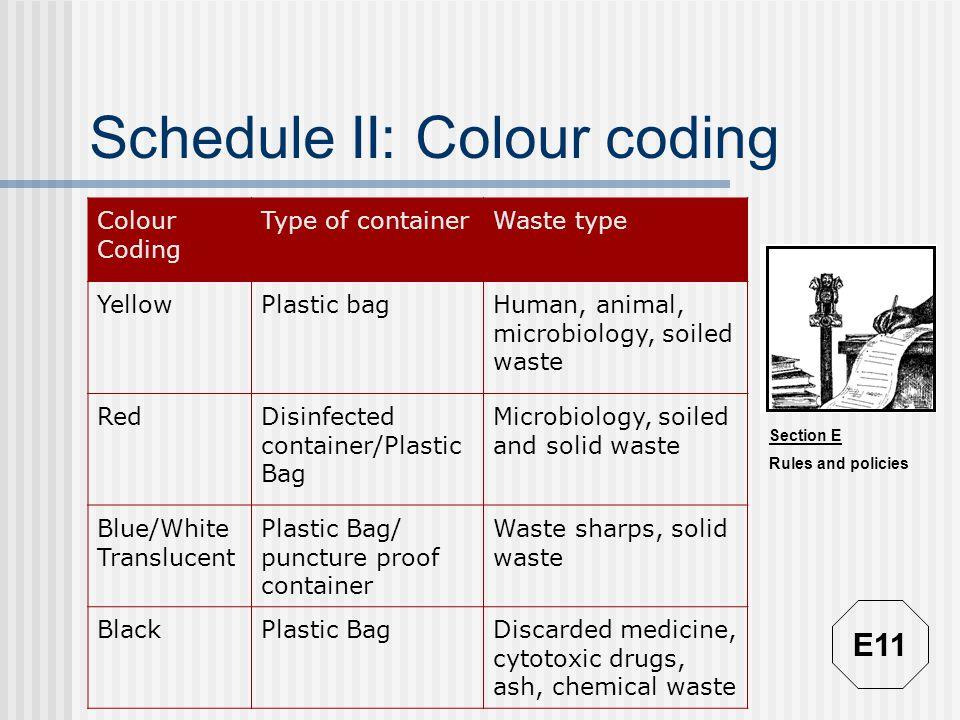 Schedule II: Colour coding