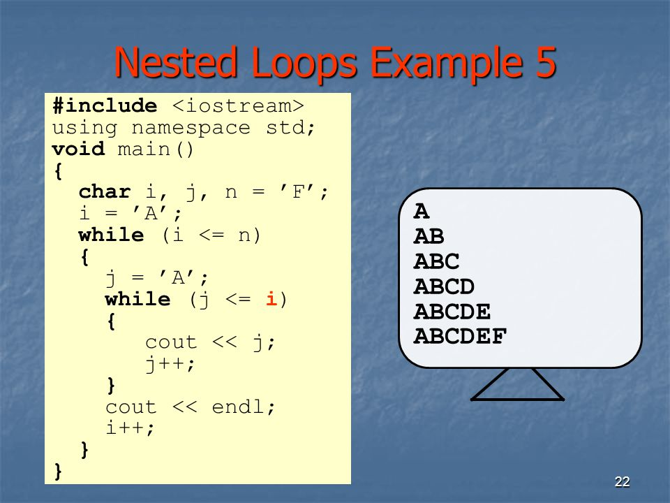 Nested Loops Example 5 A AB ABC ABCD ABCDE ABCDEF