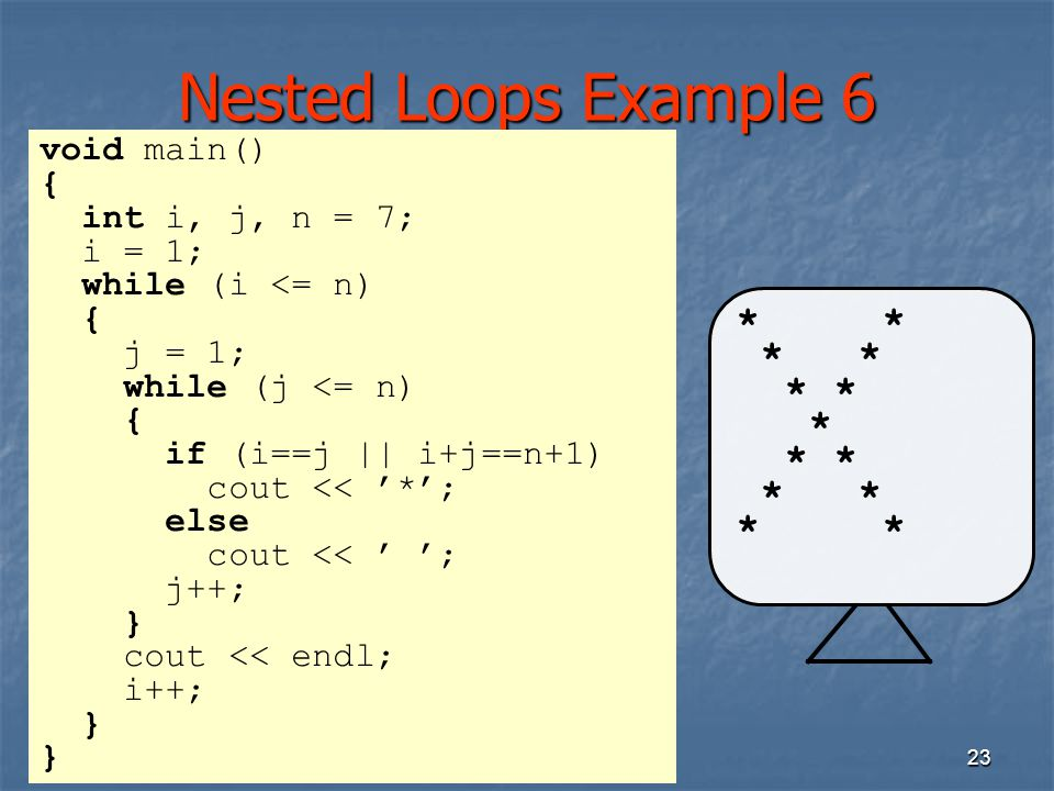 Nested Loops Example 6 * * * * * * * void main() { int i, j, n = 7;