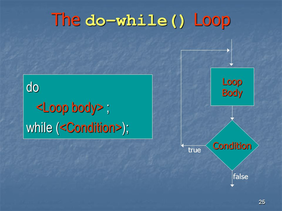 The do–while() Loop do <Loop body> ; while (<Condition>);