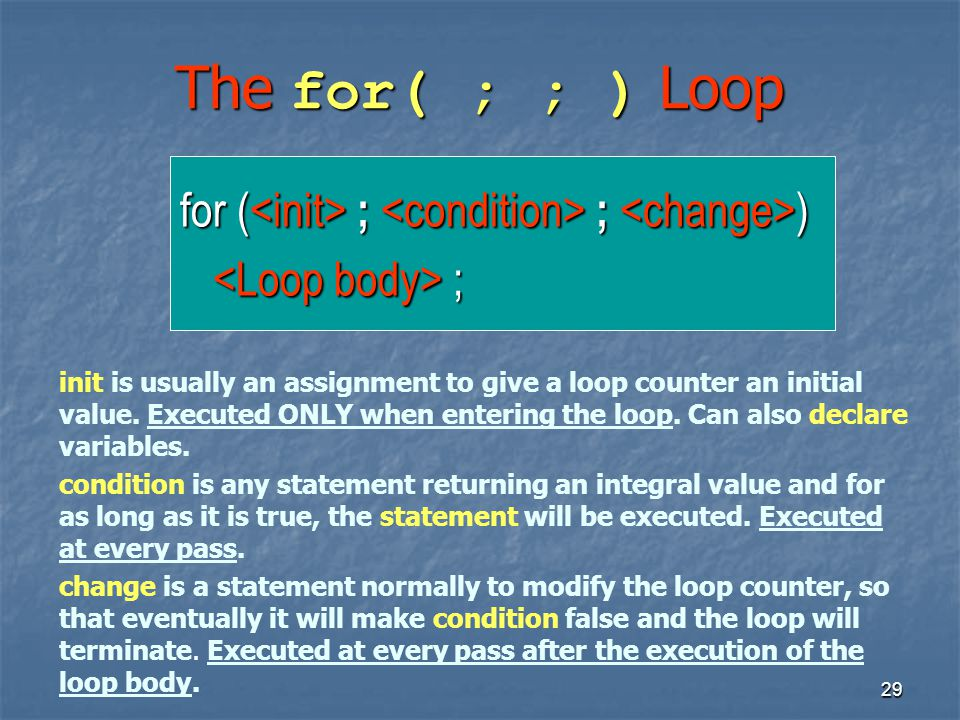 The for( ; ; ) Loop for (<init> ; <condition> ; <change>) <Loop body> ;