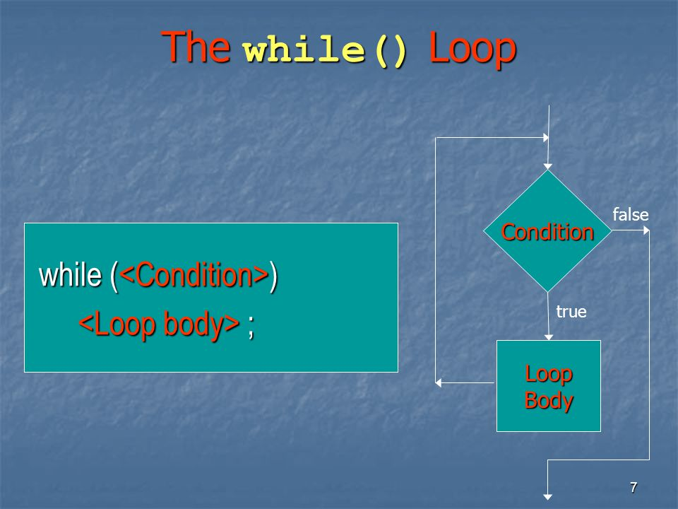 The while() Loop while (<Condition>) <Loop body> ;
