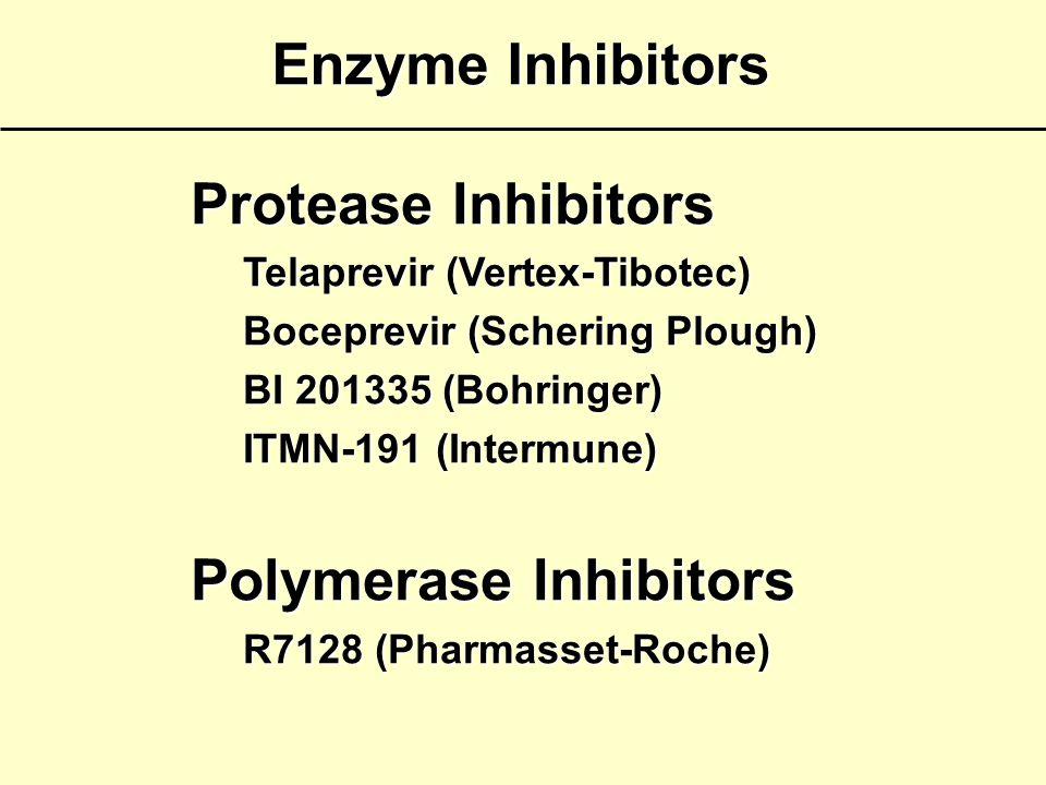 Polymerase Inhibitors