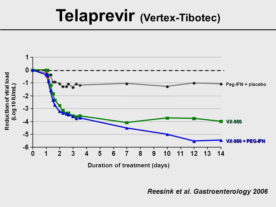 Telaprevir (Vertex-Tibotec)