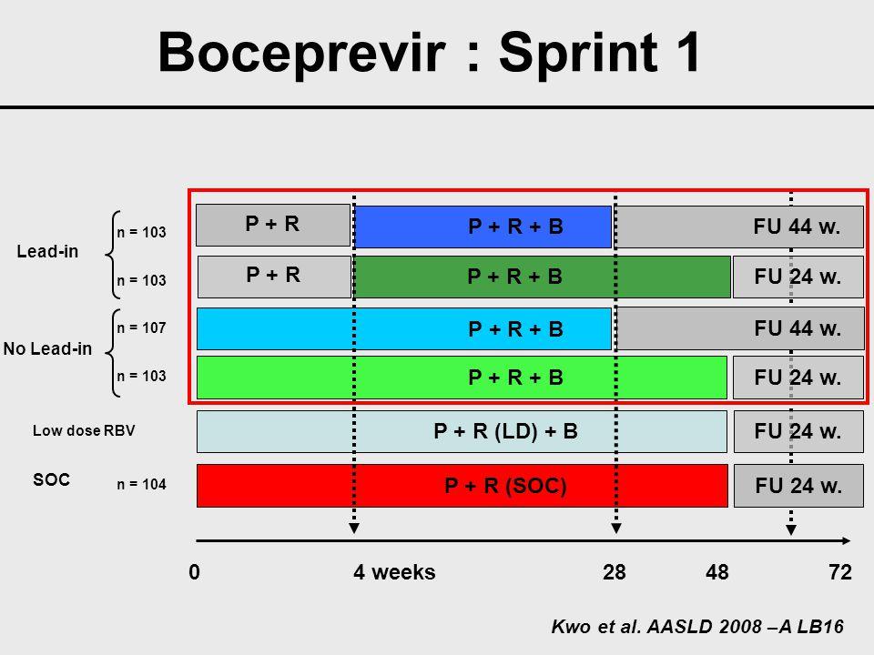 Boceprevir : Sprint 1 P + R P + R + B FU 44 w. P + R P + R + B