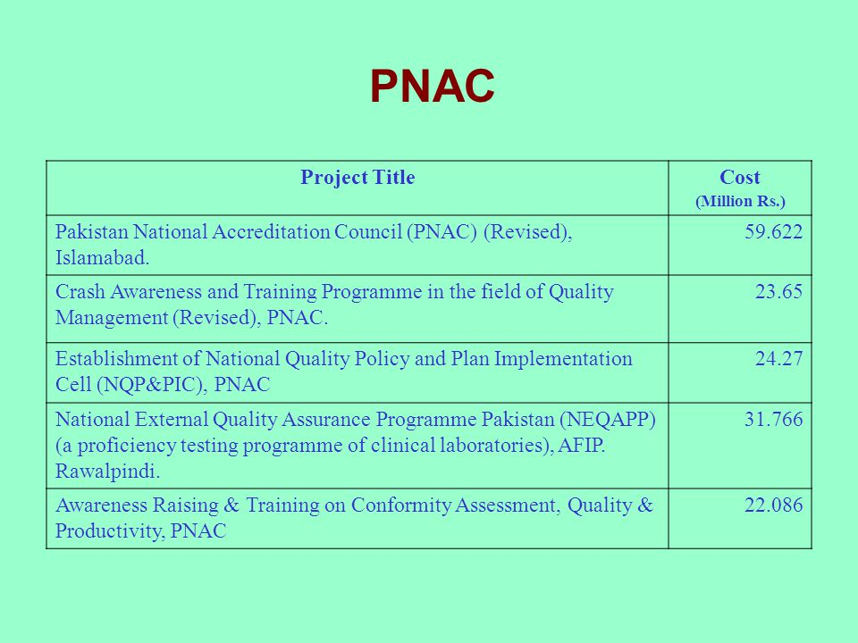 PNAC Project Title Cost