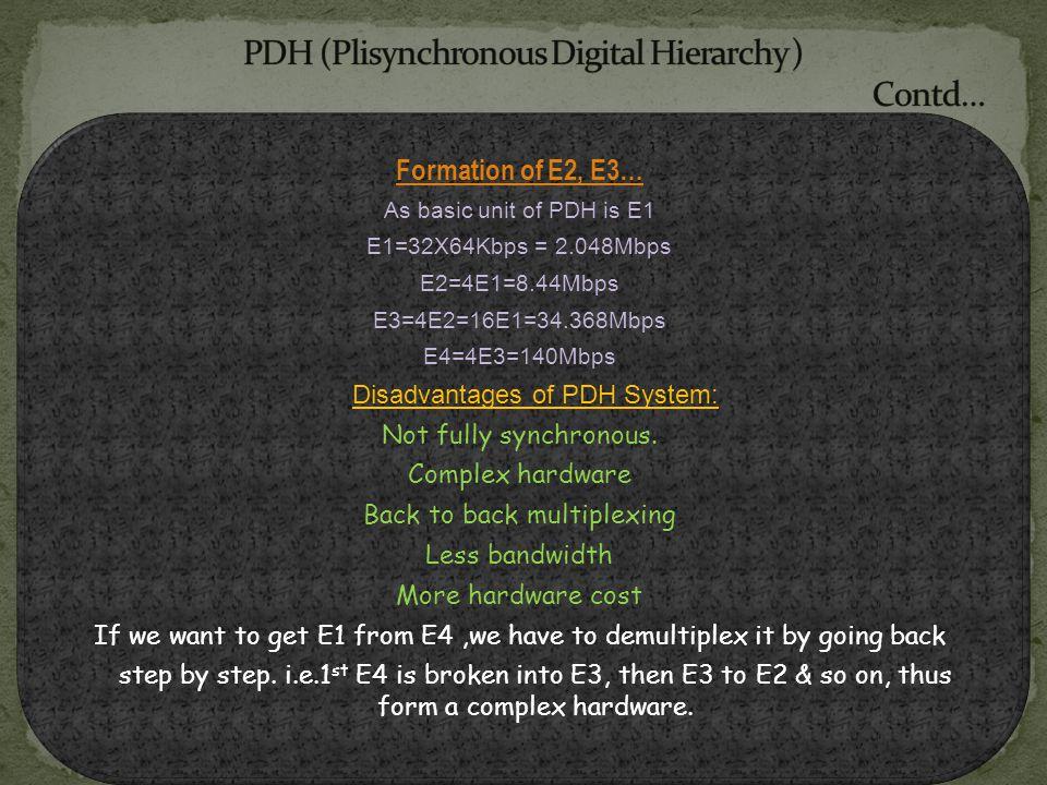 PDH (Plisynchronous Digital Hierarchy ) Contd…