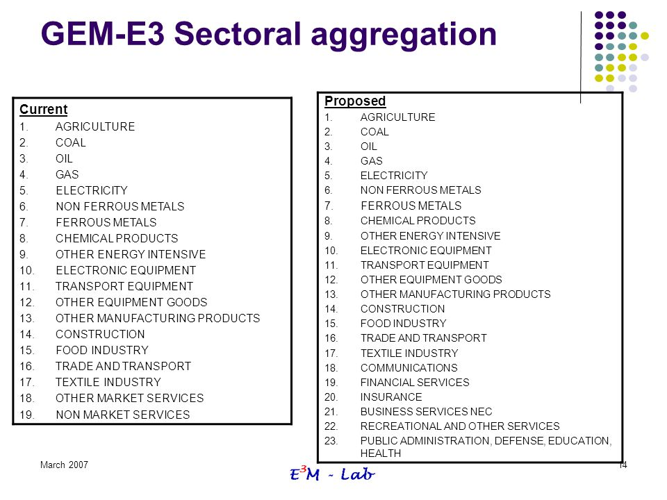 GEM-E3 Sectoral aggregation