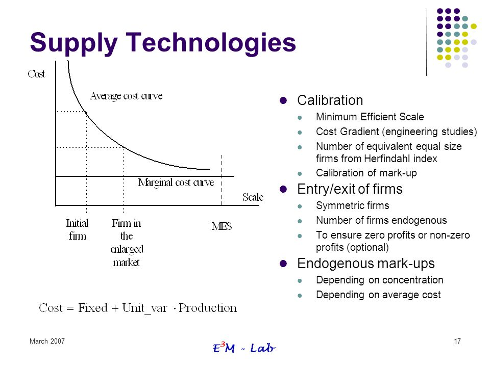 Supply Technologies Calibration Entry/exit of firms