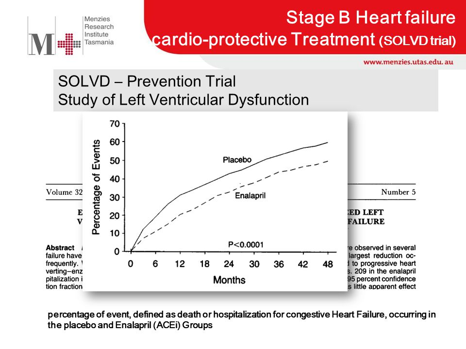 Stage B Heart failure cardio-protective Treatment (SOLVD trial)