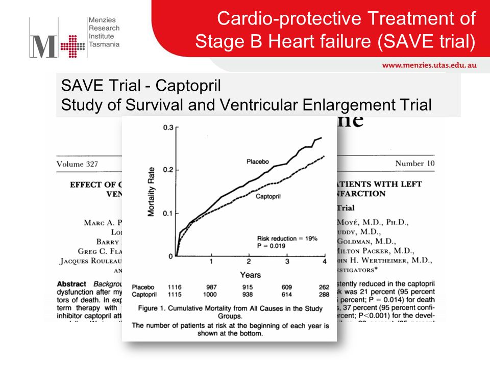 Cardio-protective Treatment of Stage B Heart failure (SAVE trial)