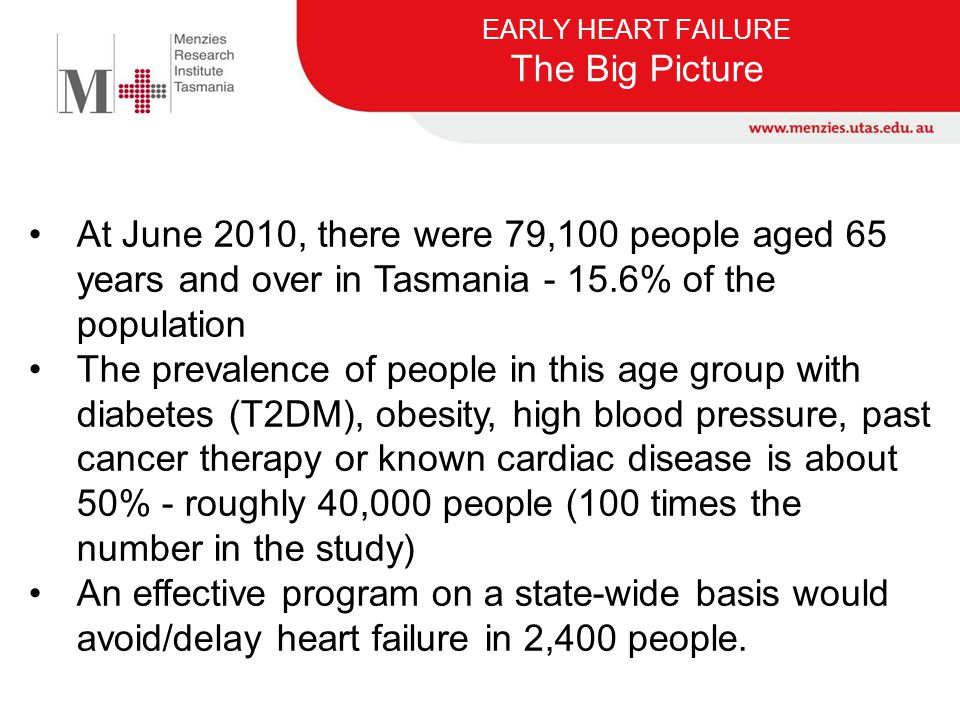 EARLY HEART FAILURE The Big Picture