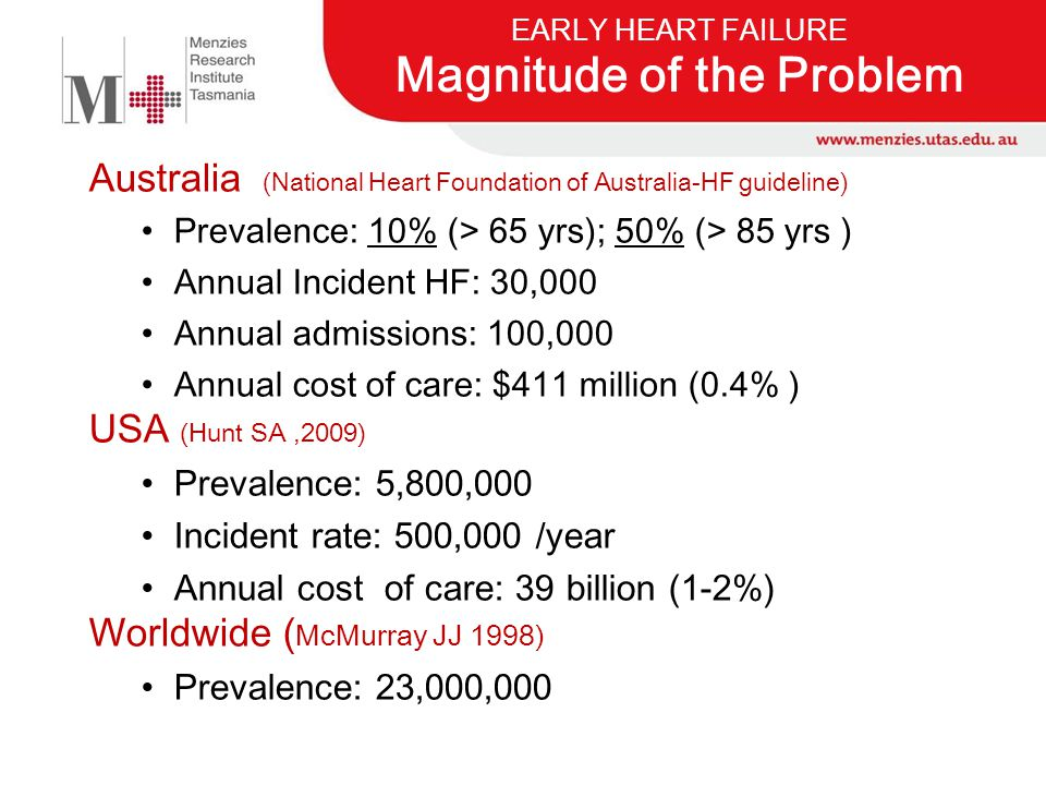 EARLY HEART FAILURE Magnitude of the Problem