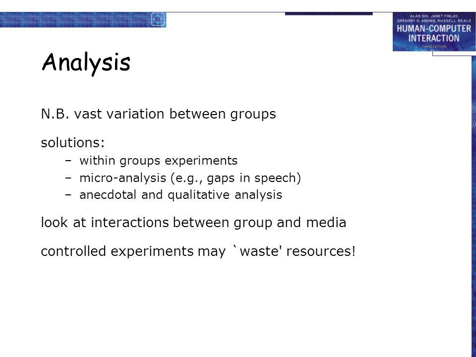 Analysis N.B. vast variation between groups solutions: