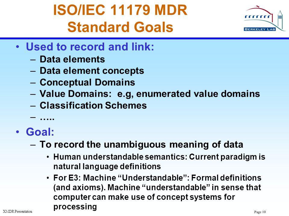 ISO/IEC 11179 MDR Standard Goals