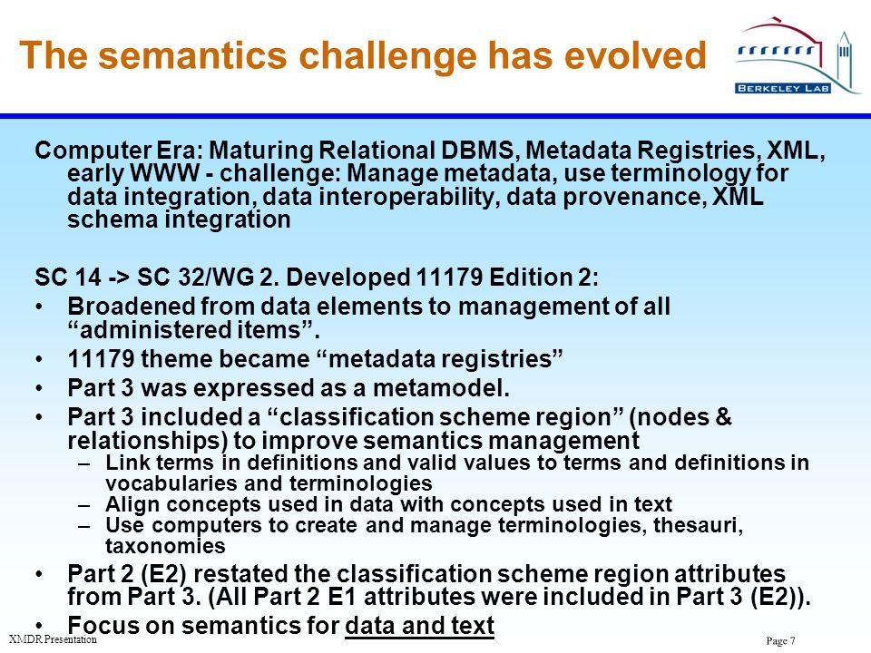The semantics challenge has evolved