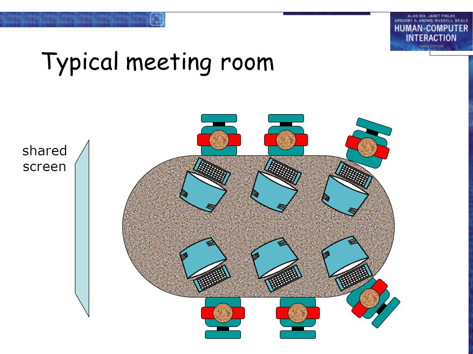 Typical meeting room shared screen