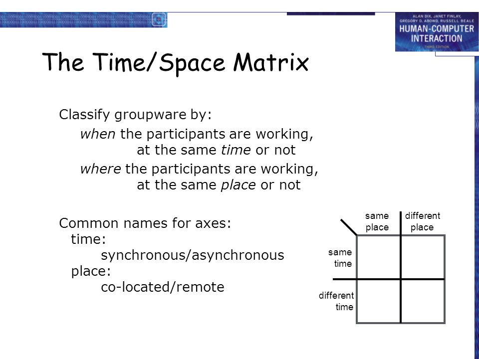 The Time/Space Matrix Classify groupware by:
