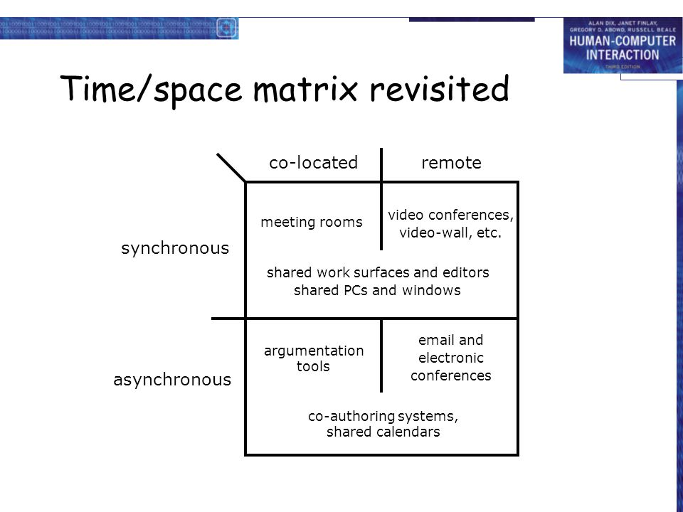 Time/space matrix revisited