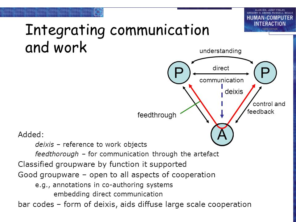 Integrating communication and work