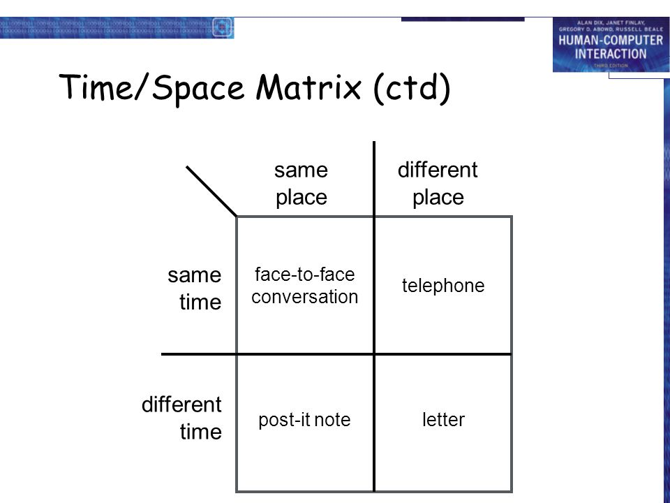 Time/Space Matrix (ctd)