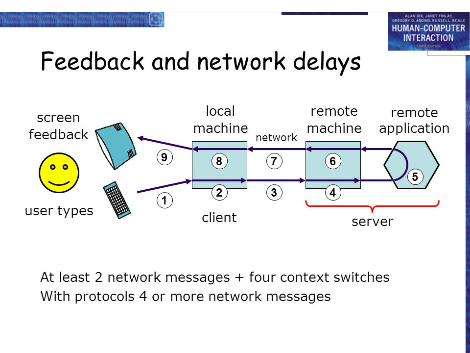 Feedback and network delays