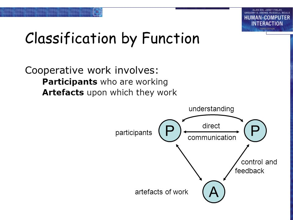 Classification by Function