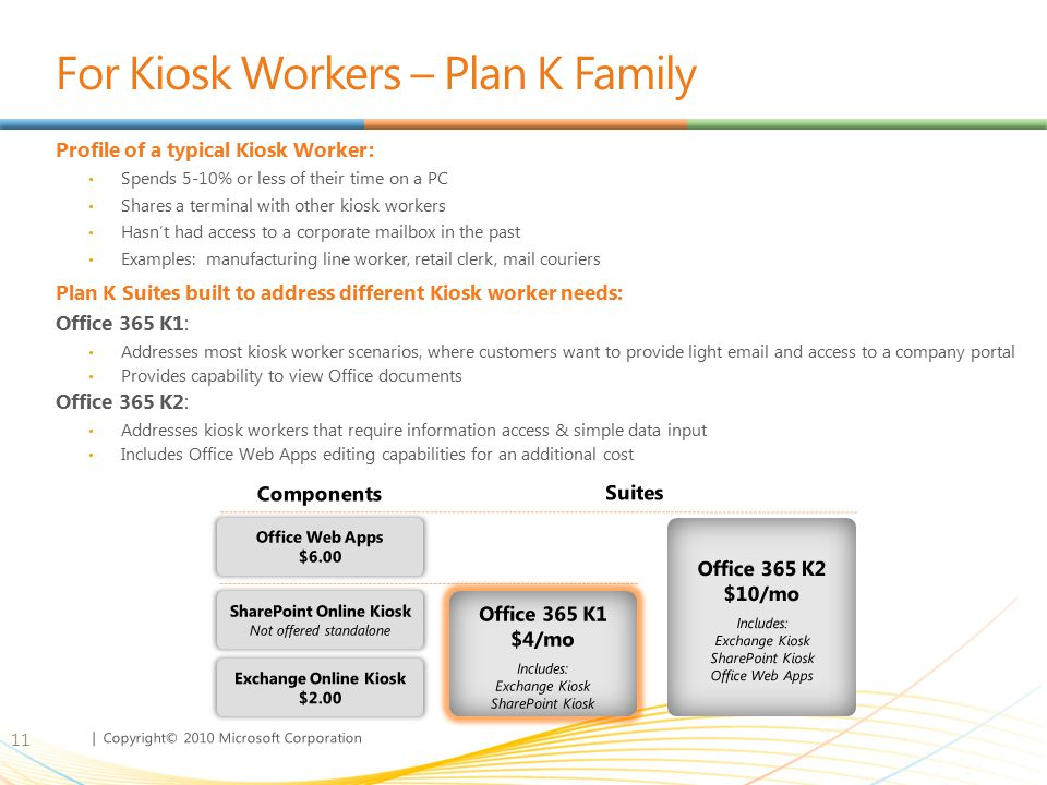 For Kiosk Workers – Plan K Family
