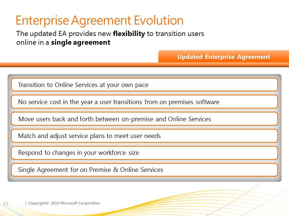 Enterprise Agreement Evolution