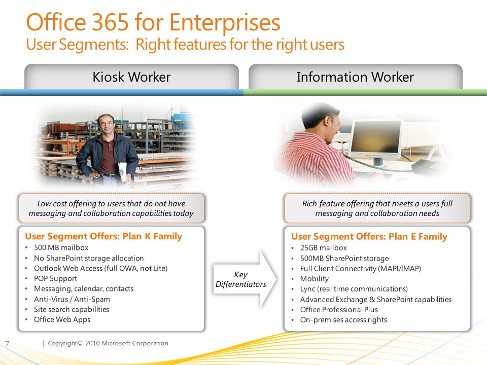 Office 365 for Enterprises User Segments: Right features for the right users