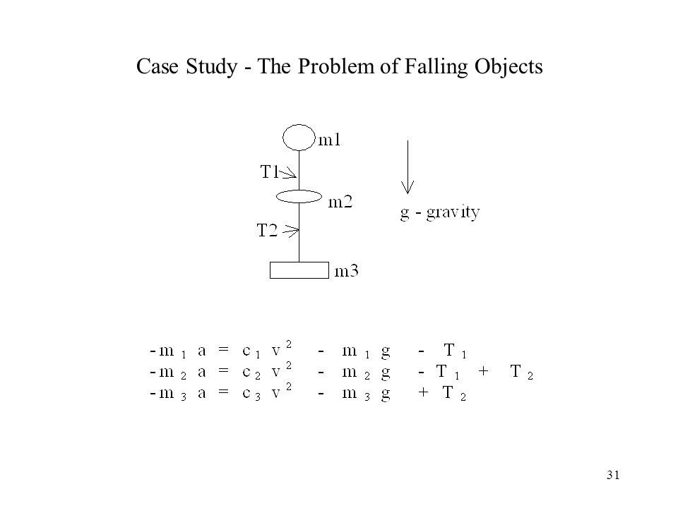 Case Study - The Problem of Falling Objects