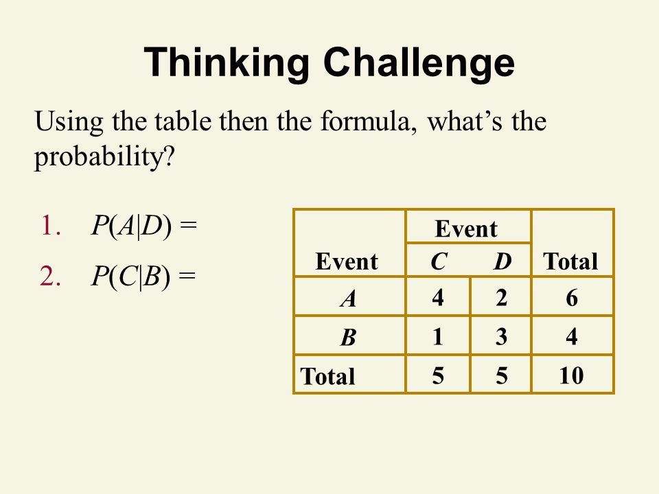 Thinking Challenge Using the table then the formula, what's the probability P(A|D) = P(C|B) = Event.