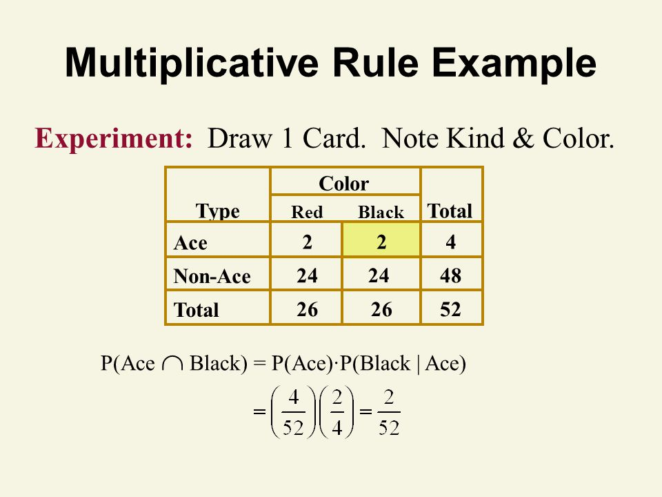 Multiplicative Rule Example