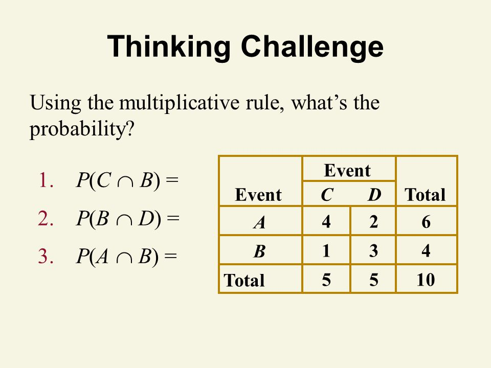 Thinking Challenge Using the multiplicative rule, what's the probability Event. C. D. Total. A.