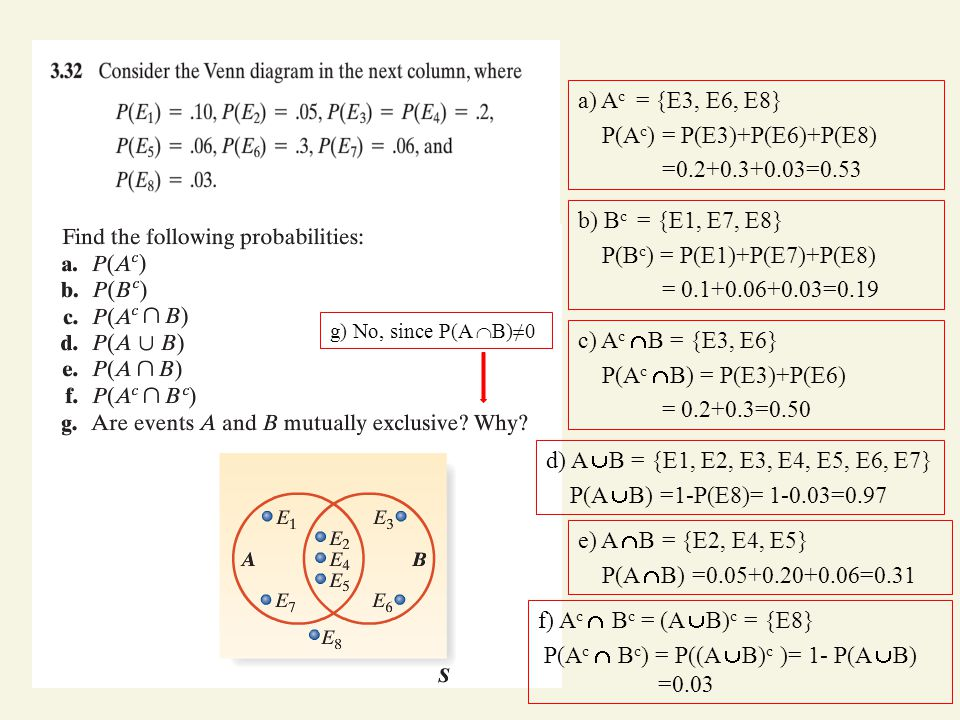 P(Ac) = P(E3)+P(E6)+P(E8) =0.2+0.3+0.03=0.53