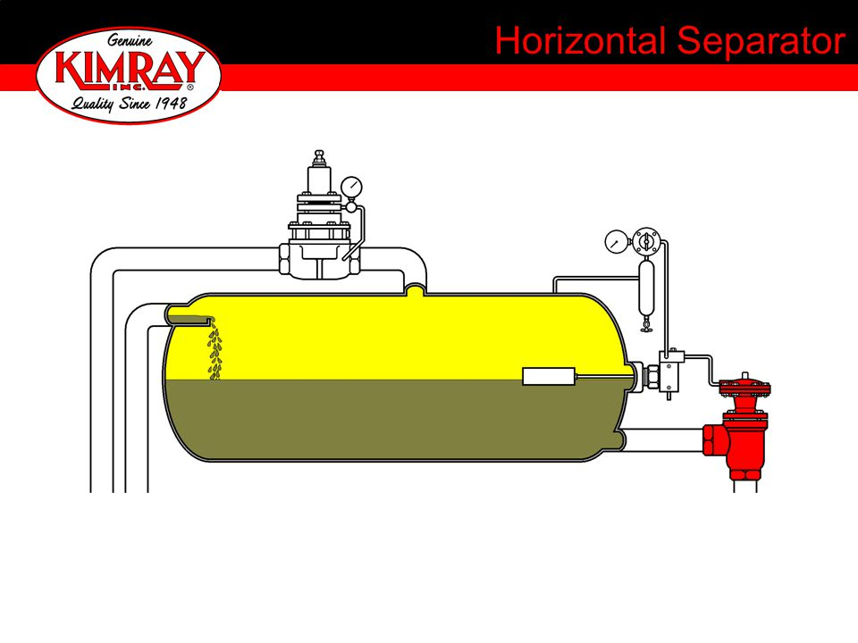 Horizontal Separator