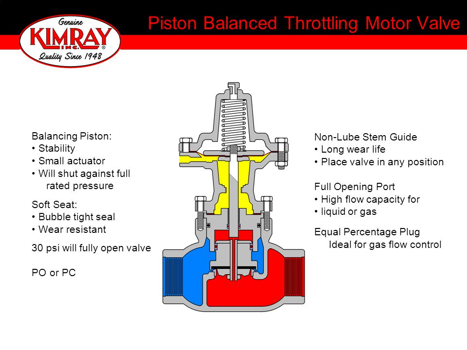 Piston Balanced Throttling Motor Valve