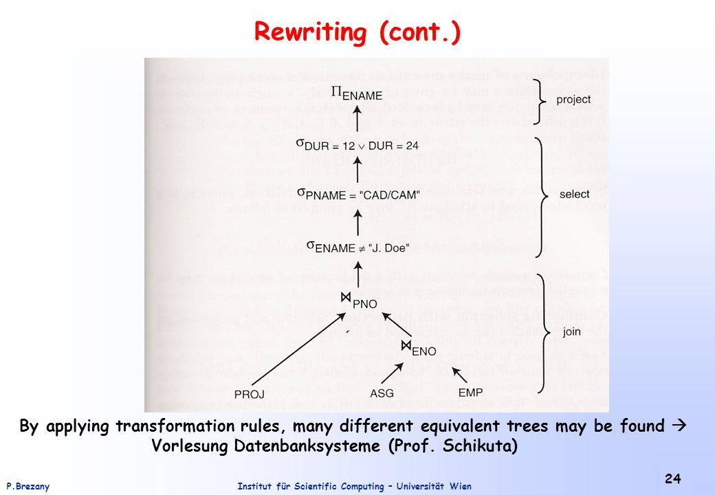 Rewriting (cont.) By applying transformation rules, many different equivalent trees may be found  Vorlesung Datenbanksysteme (Prof.