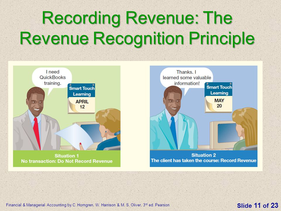 Recording Revenue: The Revenue Recognition Principle