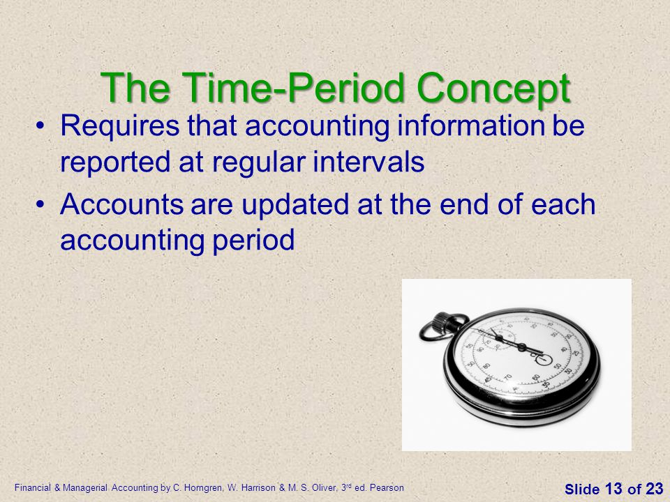 The Time-Period Concept