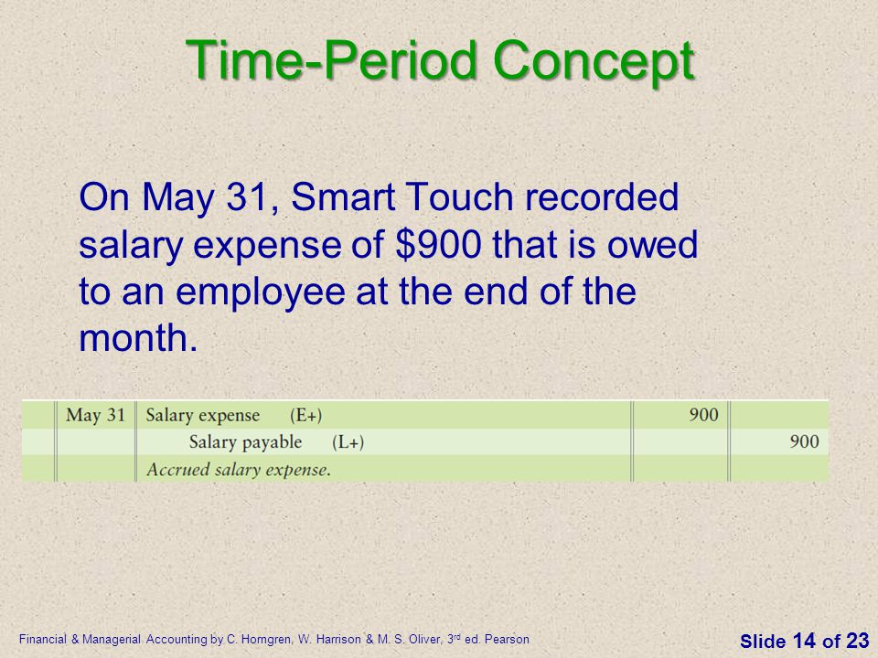 Time-Period Concept On May 31, Smart Touch recorded salary expense of $900 that is owed to an employee at the end of the month.